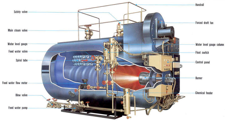 residential boiler piping diagram  residential  get free
